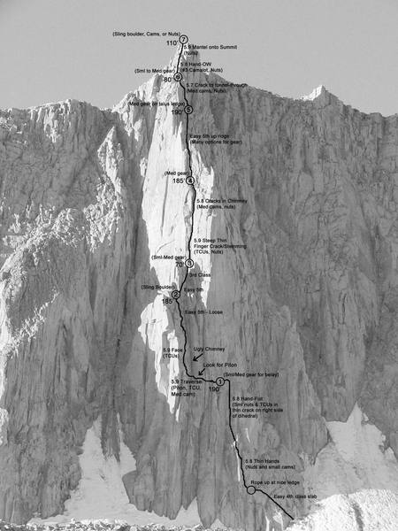 A topo of our route up the East Buttress of Mt Goode.