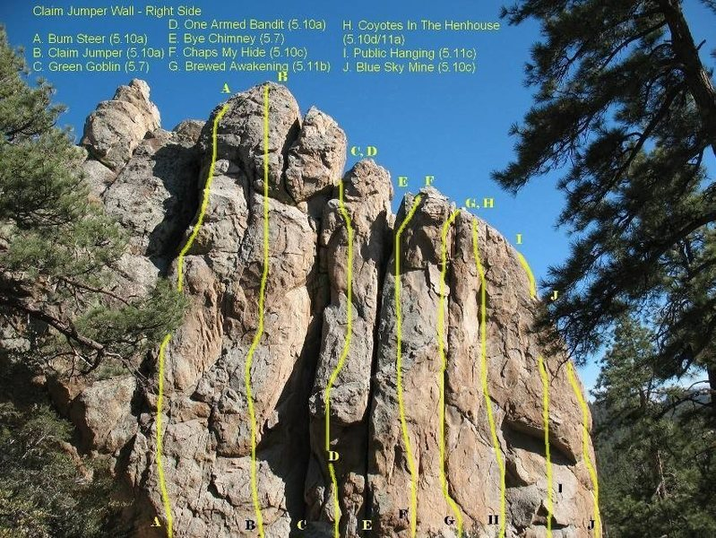 The right side of the Claim Jumper Wall Holcomb Valley Pinnacles