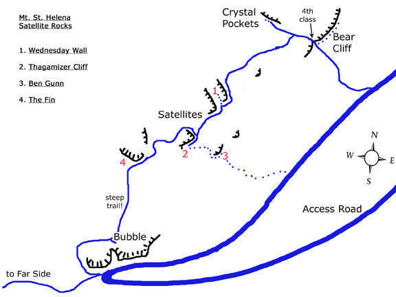 Overview of Satellite Rocks