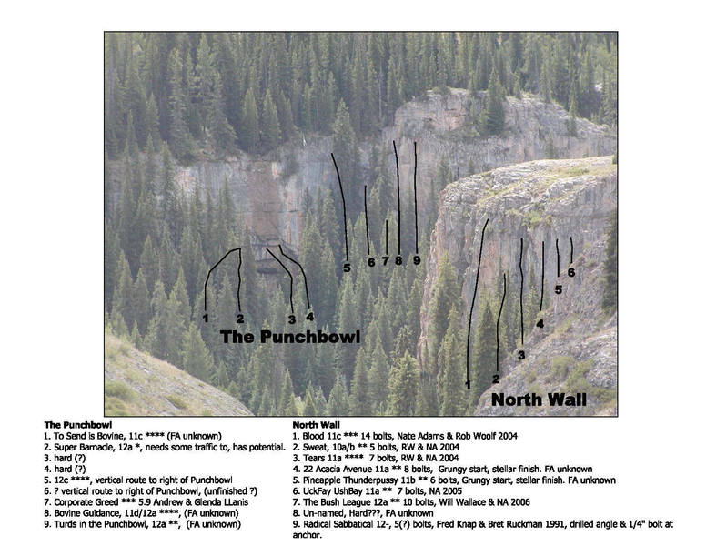 The Punchbowl and North Wall topo