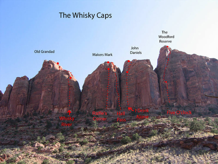 The Whisky Caps