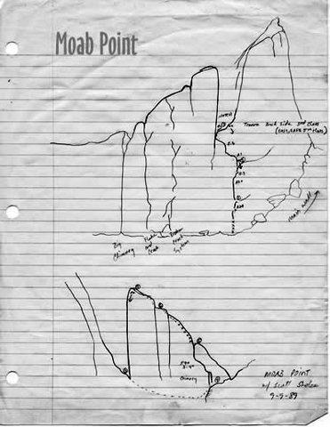Point of Moab - DSR Variation