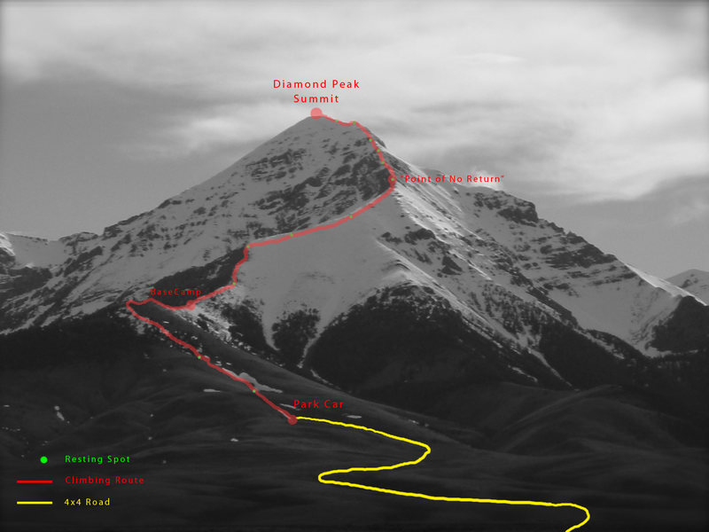 Rock Climbing Photo: The red line is the route to the top. Green dots a...