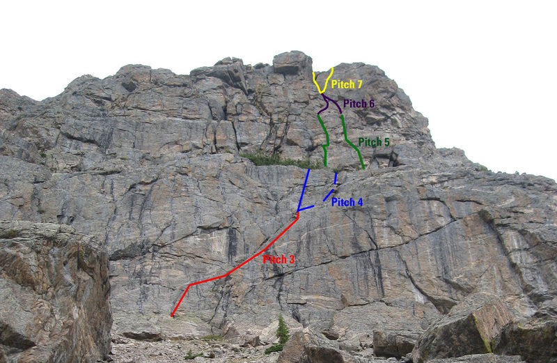 Roach's route up the second buttress:<br> Pitch 3 - Nice 5.3 ramp!<br> Pitch 4 - Short 5.2 pitch to big ledge (many options)<br> Pitch 5 - Find a crack to climb. Supposedly a 5.4 crack around somewhere.<br> Pitch 6 - Easy 4th to 5.0 climbing into upper alcove.<br> Pitch 7 - Easy option to left. Cool 5.7 crack to the right.
