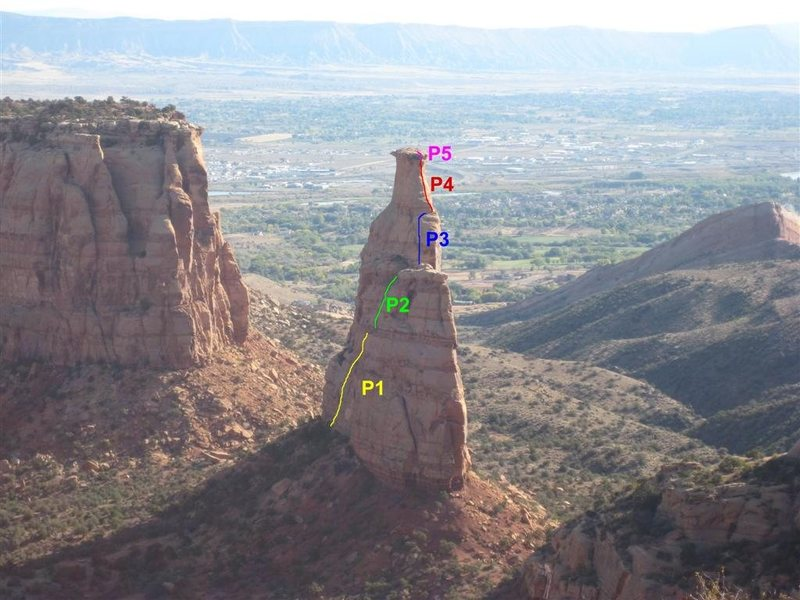 Otto's Route pitches.