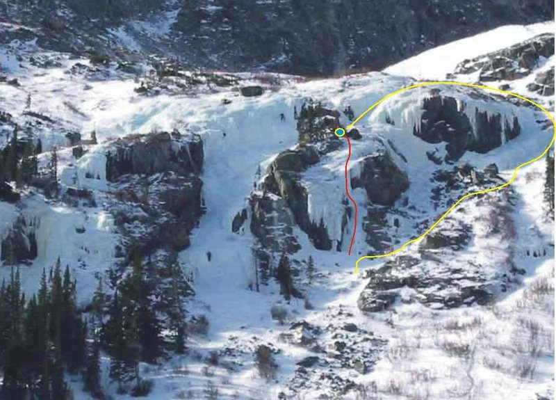 Red line is the route, yellow the descent, yellow/blue circle is where the belay tree's are.