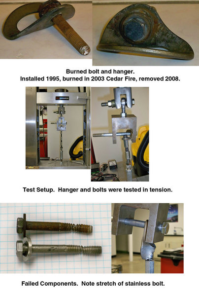 """Bolt testing collage from bolt and hanger burned in 2003 Cedar Fire.  Bolt is first lead bolt on Lone Star wall when entering Poway Crags.  Bolt is Rawl 3/8"""" Carbon Steel (bolt is 5/16"""") and hanger is Metolius Stainless.<br> <br> Burned bolt and hanger very strong."""
