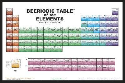 Beeriodic Table of the Elements
