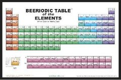 Rock Climbing Photo: Beeriodic Table of the Elements