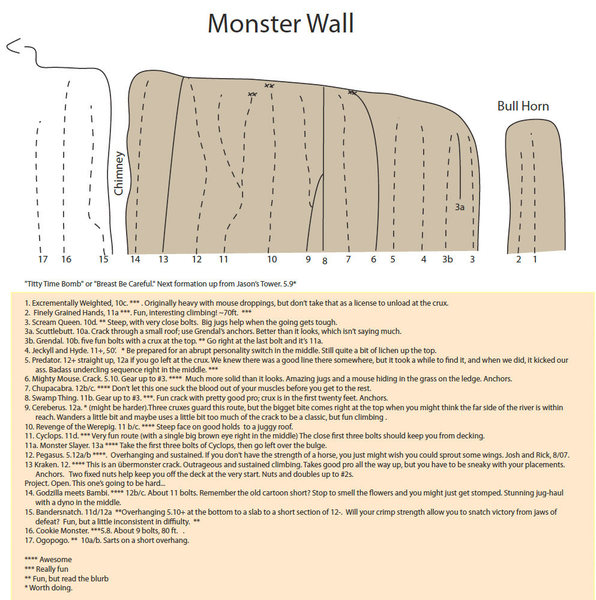 Monster wall overview.