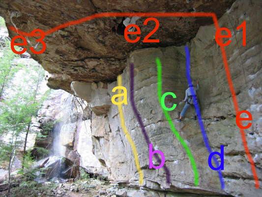 a = The Stand 12d<br> b = The Dark Half 13a or b<br> c = Squeeze Job 12a<br> d = It 10a<br> e1 = Pet Sematary 11a<br> e2 = 11c<br> e3 = Rage 12c
