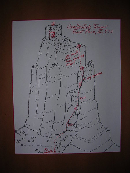 Sketch of the East Face Route.<br> <br> The first rap anchor may actually be perched above the word &quot;At&quot;, left of the red arrow.  I'm a bit uncertain after twenty years and need to go back.