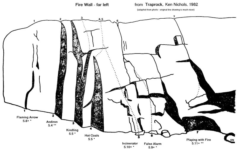 Rock Climbing Photo: Fire Wall - far left line drawing from Traprock, K...
