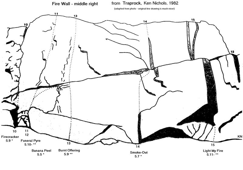 Rock Climbing Photo: Fire Wall - middle right line drawing from Traproc...