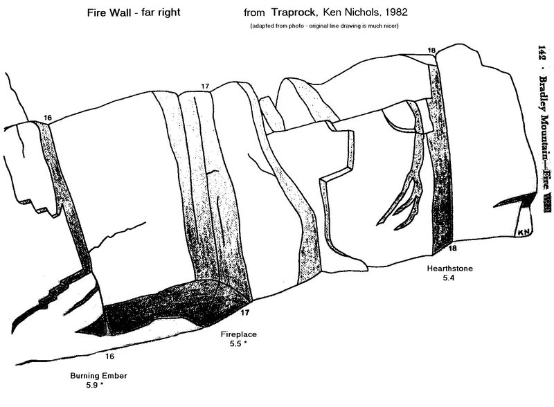 Rock Climbing Photo: Fire Wall - far right line drawing from Traprock, ...