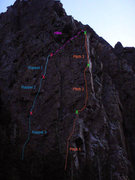 Rock Climbing Photo: Steort's Ridge and the route we took