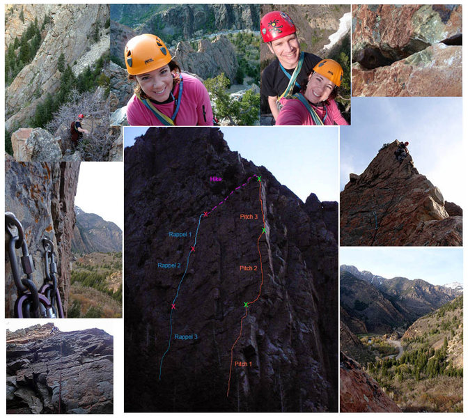 Photo collage of the route
