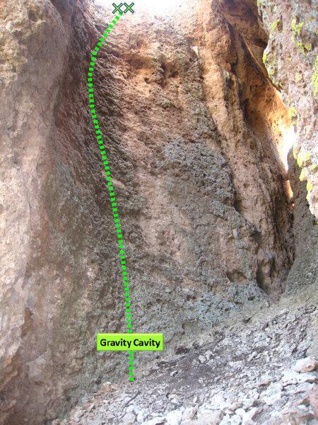 Gravity Cavity