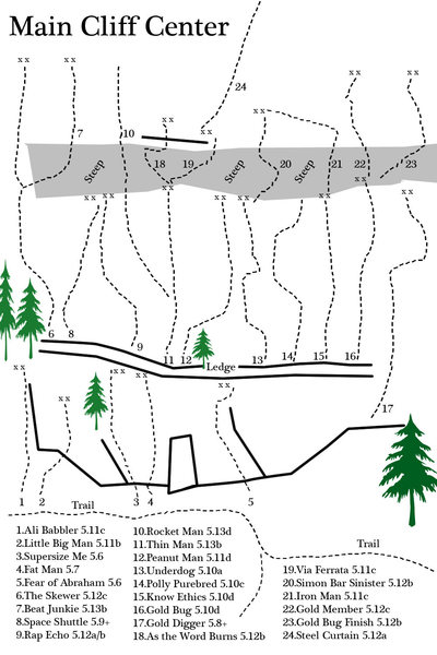 Rock Climbing Photo: This is a tough one to map... It's not perfect but...