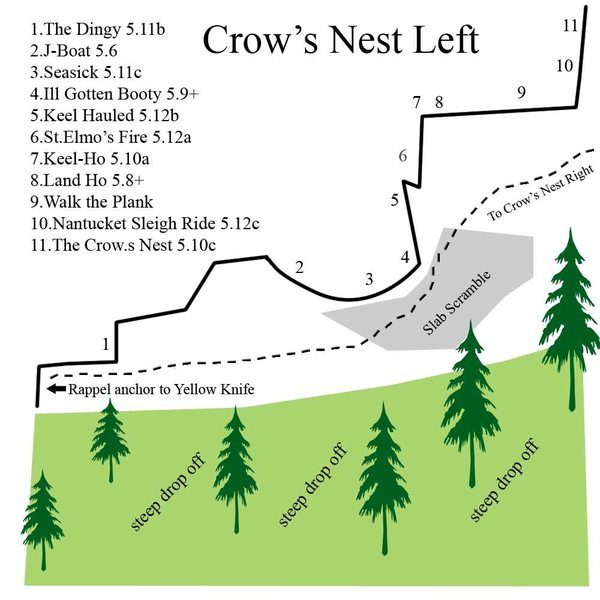 Crow's Nest left... not much has changed here for a while...
