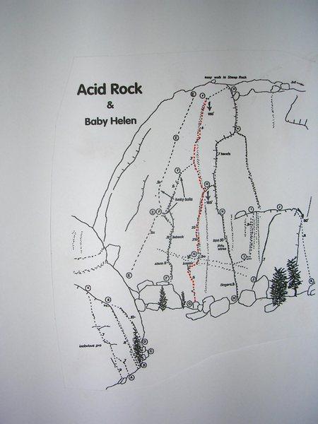 Sandinista on Acid Rock.