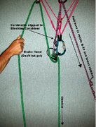 Rock Climbing Photo: From the Trango B52 FAQ