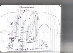 Rock Climbing Photo: my personal topos, notes, good and bad memories