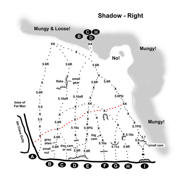 Red line indicates the approximate location of the Shadow Traverse. Depending on how high or low you traverse, it could be a hand traverse or a foot traverse, or a mix of both. Either way, it's good fun.