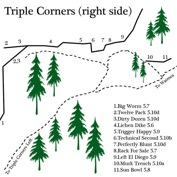 The right side of Triple Corners...
