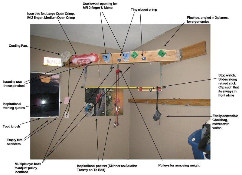 Rock Climbing Photo: My hangboard setup