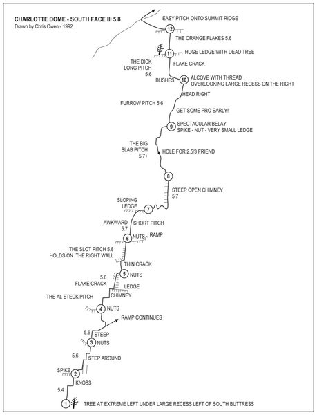 Topo of the route we took in August 1992.