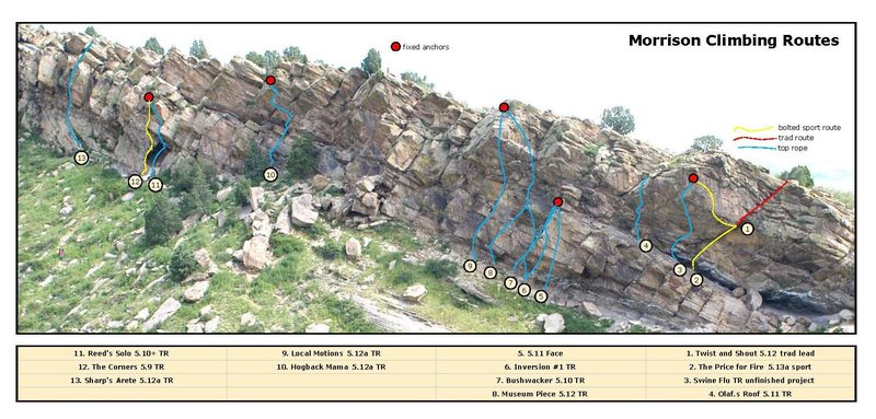 Rock Climbing Photo: Location of climbing routes and anchors.
