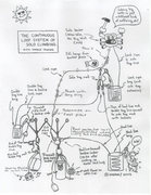 Rock Climbing Photo: continuous loop soloing. Edit: this was drawn by p...