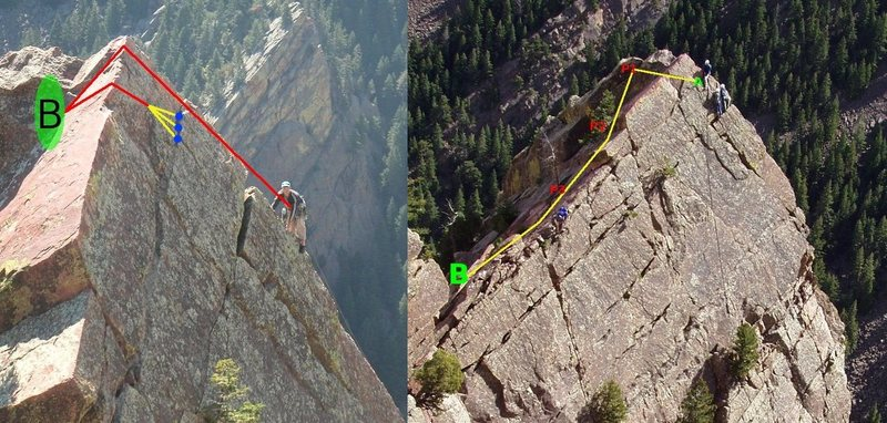 Rock Climbing Photo: Belay method for summit of The Yellow Spur.  Count...