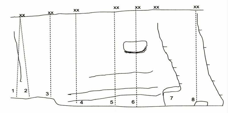 Diagram of Johnny Wall.