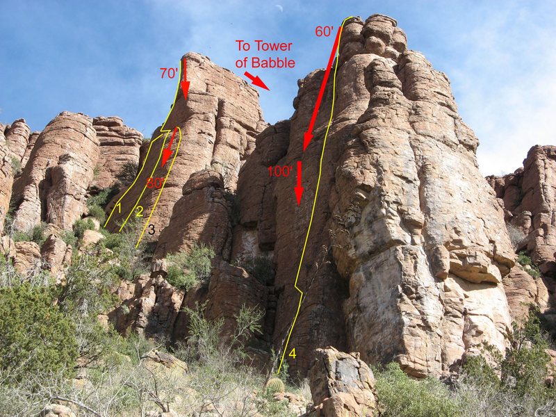 Rock Climbing Photo: Overview of Climbology area  1. Flake-up Exam 2. A...
