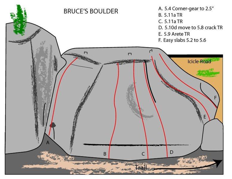 Bruce's Boulder Topo
