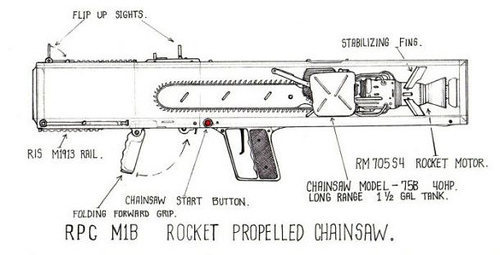 Schematic for a rocket powered chainsaw