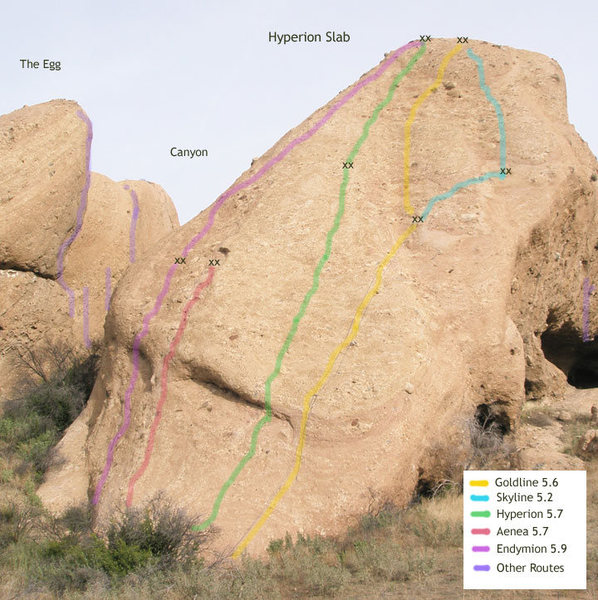 "The south facing ""Hyperion Slab"" at Texas Canyon is about 200 ft tall. Routes here are rated by their hardest moves. Much of the climbing is in the low 5th class range. All routes are well bolted. On easy ground some run-outs of 30-40 may be needed."