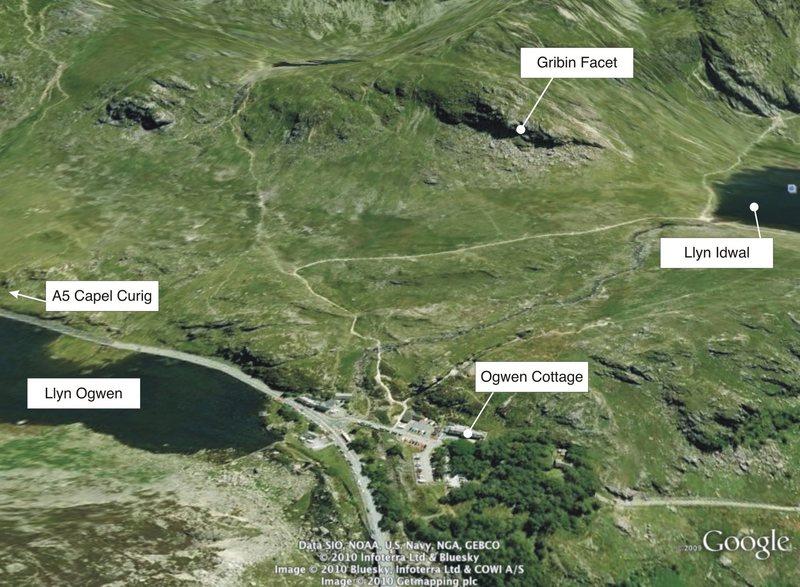Location of Gribin Facet