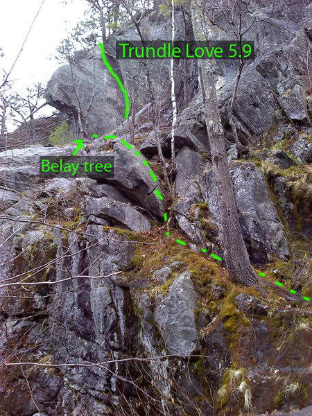 The dotted line is an easy but potentially sketchy scramble up to the base of the route...