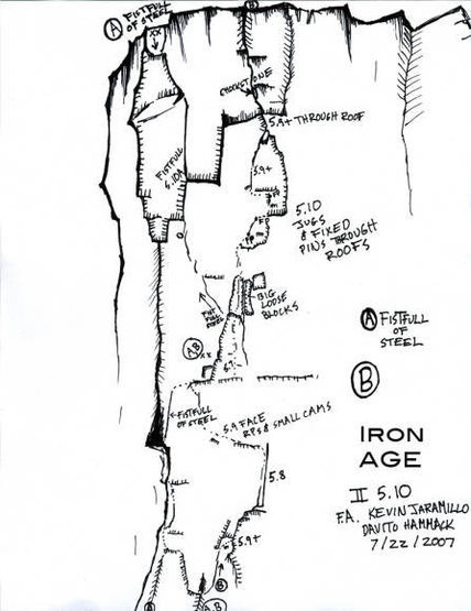 Iron Age on the Anvil