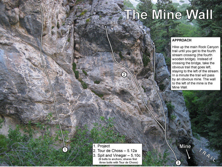 The routes at the Mine Wall.