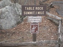 Rock Climbing Photo: Trail Sign