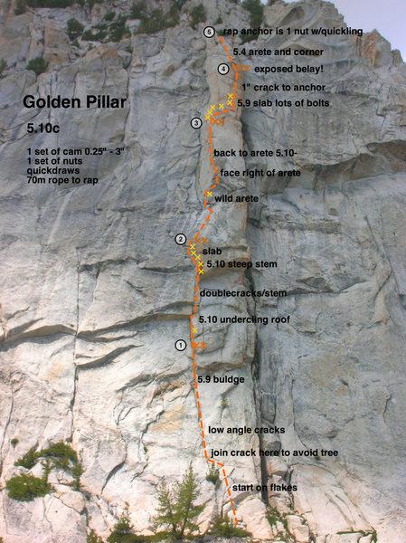The Golden Pillar of Mountain Light Wall.