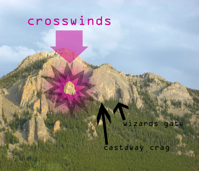 Crosswinds is below the Upper Great Face, and North of Wizard's Gate and Castaway Crag.