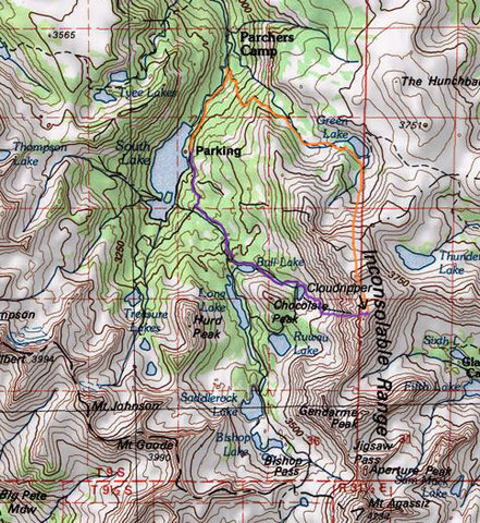 overview topo
