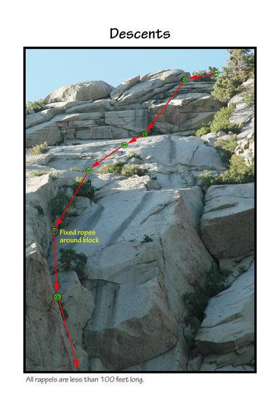 Rock Climbing Photo: Descents