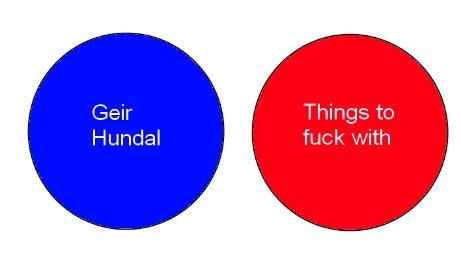Geir climbing, Venn diagram small