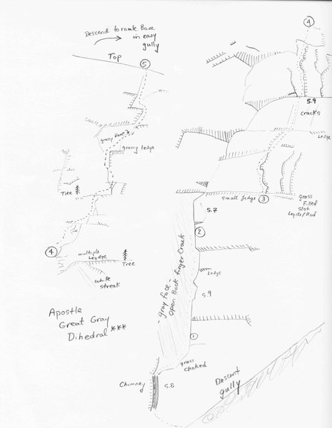 Topo guide of the route